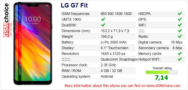 LG G7 Fit 手机技术数据
