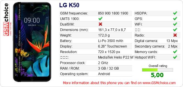 LG K50 手机技术数据
