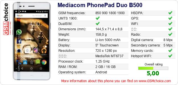 Mediacom PhonePad Duo B500 手机技术数据