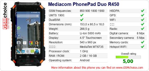 Mediacom PhonePad Duo R450 手机技术数据