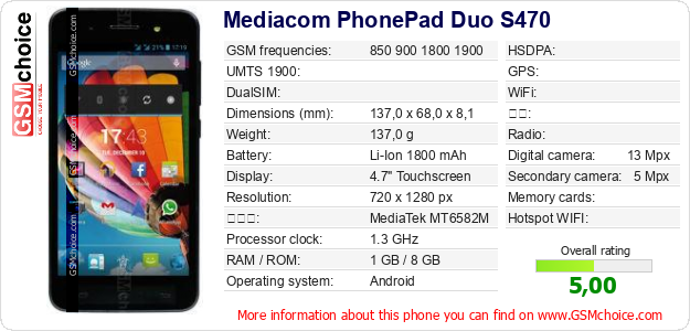 Mediacom PhonePad Duo S470 手机技术数据