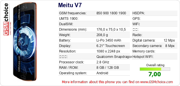 Meitu V7 手机技术数据