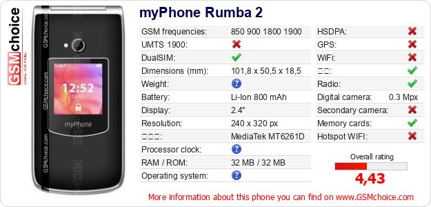 myPhone Rumba 2 手机技术数据