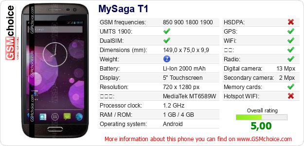 MySaga T1 手机技术数据
