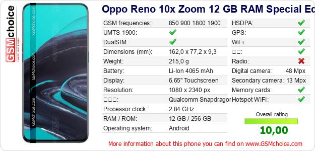 Oppo Reno 10x Zoom 12 GB RAM Special Edition 手机技术数据