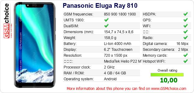 Panasonic Eluga Ray 810 手机技术数据