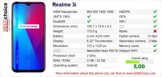Realme 3i 手机技术数据