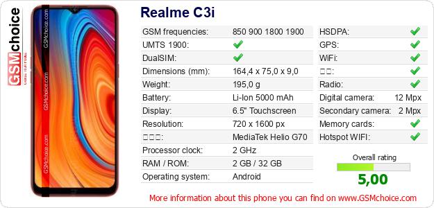Realme C3i 手机技术数据