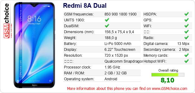 Redmi 8A Dual 手机技术数据
