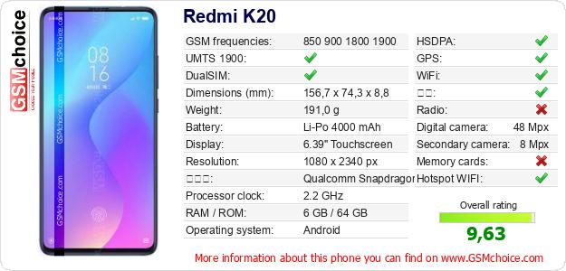 Redmi K20 手机技术数据
