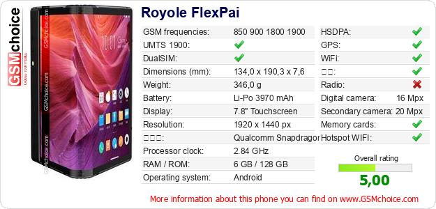 Royole FlexPai 手机技术数据