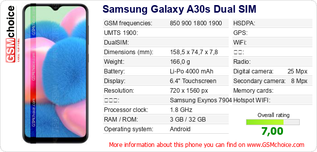 Samsung Galaxy A30s Dual SIM 手机技术数据