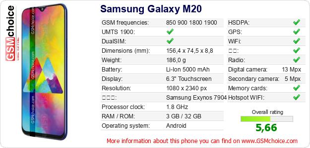 Samsung Galaxy M20 手机技术数据