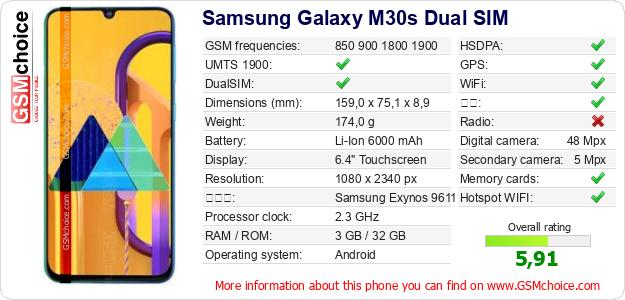 Samsung Galaxy M30s Dual SIM 手机技术数据
