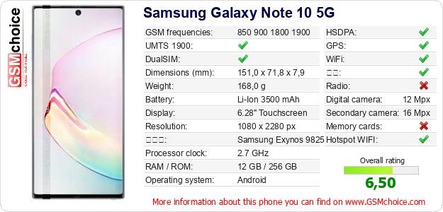 Samsung Galaxy Note 10 5G 手机技术数据