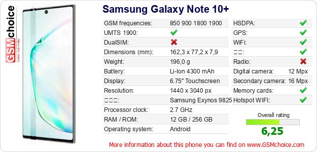 Samsung Galaxy Note 10+ 手机技术数据