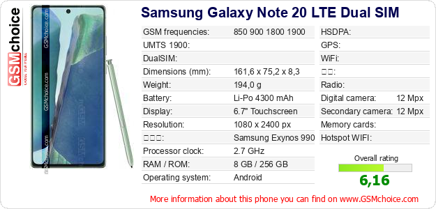 Samsung Galaxy Note 20 LTE Dual SIM 手机技术数据