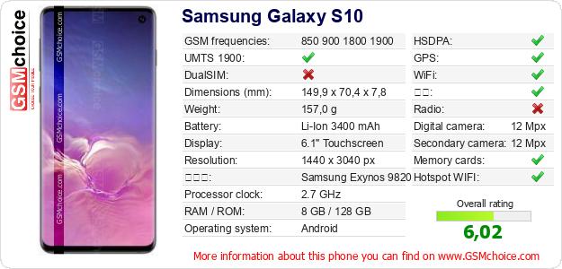 Samsung Galaxy S10 手机技术数据