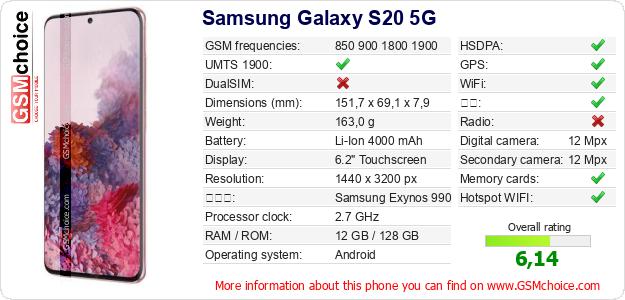 Samsung Galaxy S20 5G 手机技术数据
