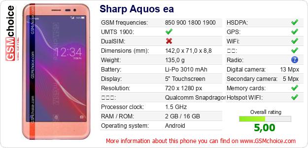 Sharp Aquos ea 手机技术数据