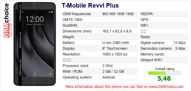 T-Mobile Revvl Plus 手机技术数据