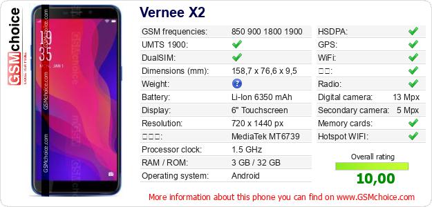 Vernee X2 手机技术数据