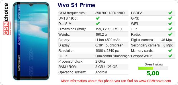 Vivo S1 Prime 手机技术数据