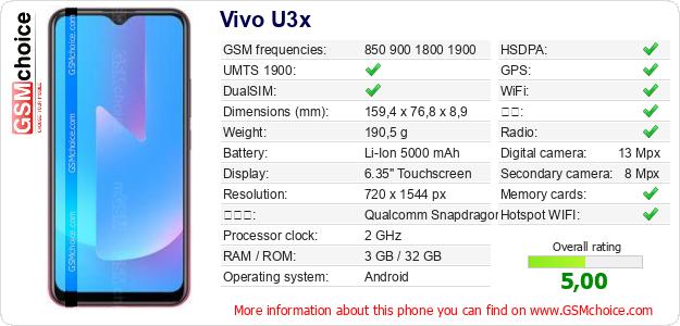 Vivo U3x 手机技术数据