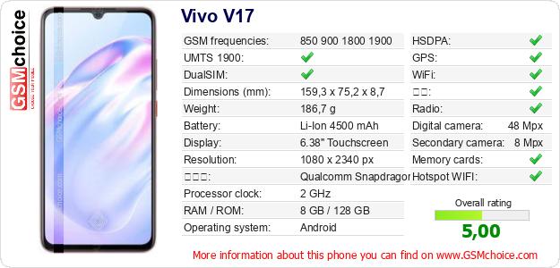 Vivo V17 手机技术数据