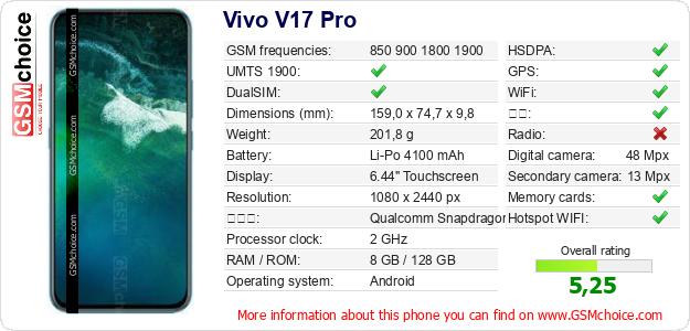 Vivo V17 Pro 手机技术数据
