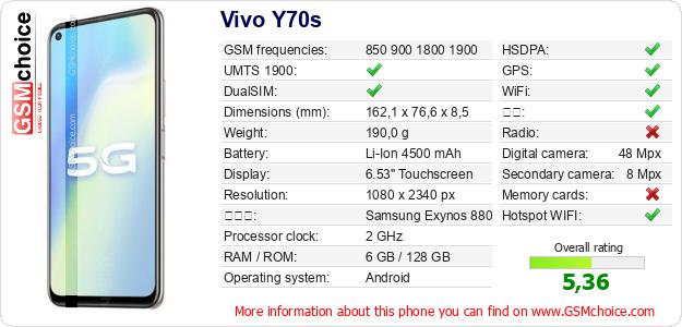 Vivo Y70s 手机技术数据