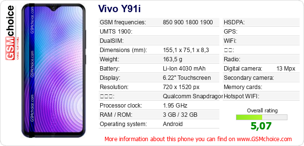 Vivo Y91i 手机技术数据