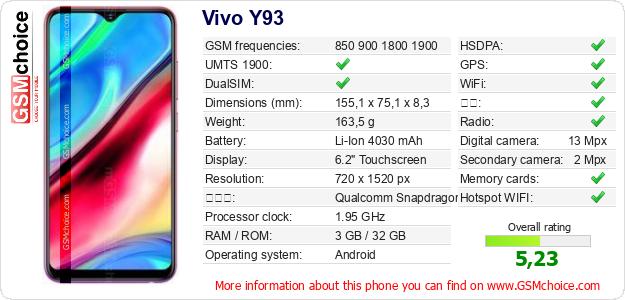 Vivo Y93 手机技术数据