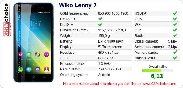 Wiko Lenny 2 手机技术数据