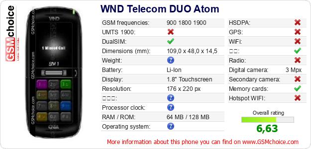 WND Telecom DUO Atom 手机技术数据