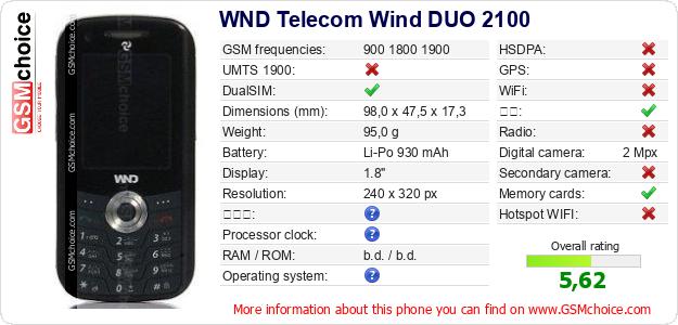 WND Telecom Wind DUO 2100 手机技术数据