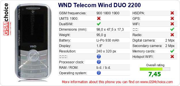 WND Telecom Wind DUO 2200 手机技术数据