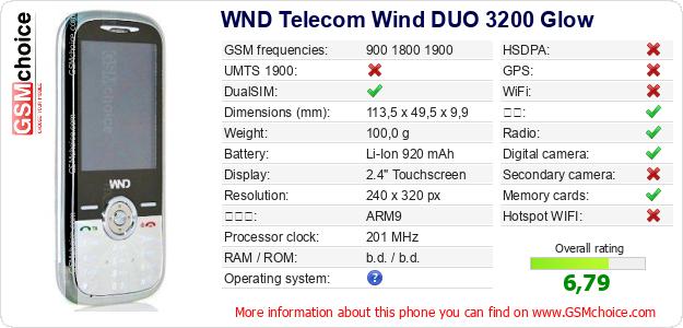 WND Telecom Wind DUO 3200 Glow 手机技术数据