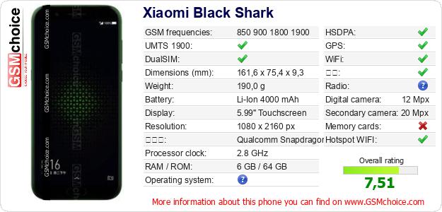 Xiaomi Black Shark 手机技术数据