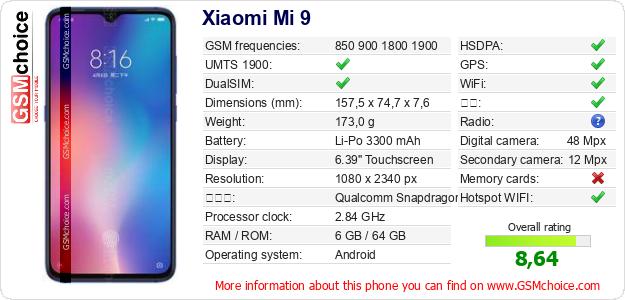 Xiaomi Mi 9 手机技术数据