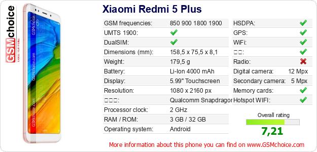 Xiaomi Redmi 5 Plus 手机技术数据