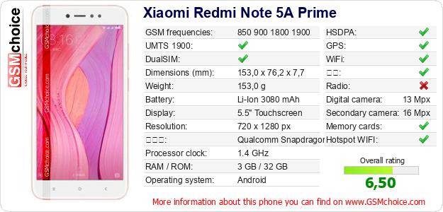 Xiaomi Redmi Note 5A Prime 手机技术数据