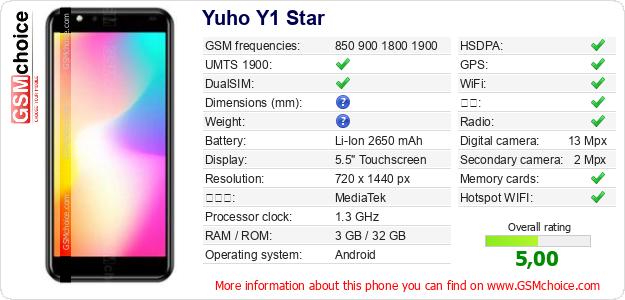 Yuho Y1 Star 手机技术数据