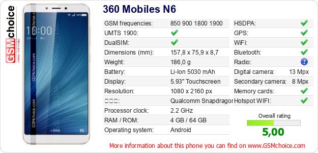 360 Mobiles N6 手機技術數據