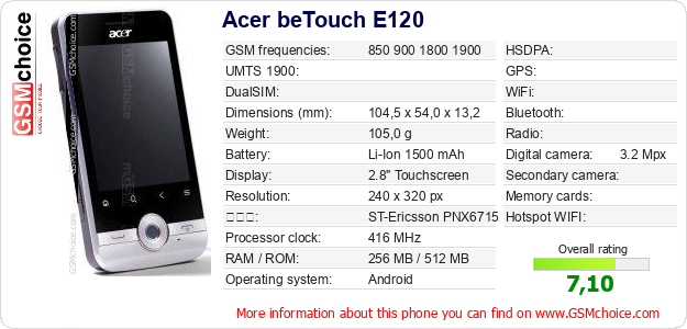 Acer beTouch E120 手機技術數據