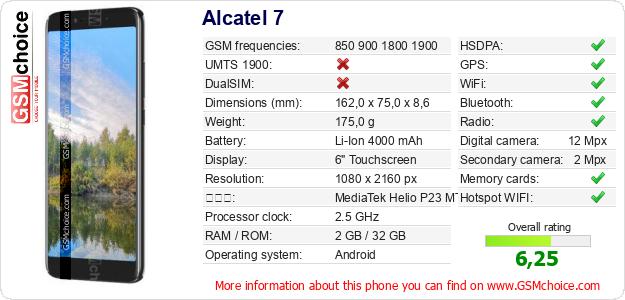 Alcatel 7 手機技術數據