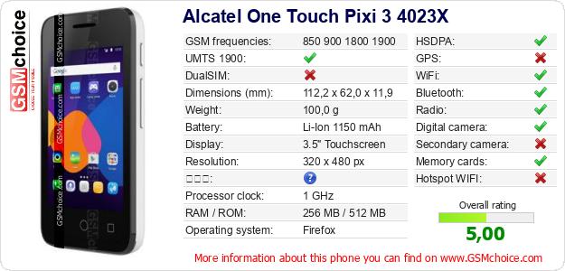 Alcatel One Touch Pixi 3 4023X 手機技術數據