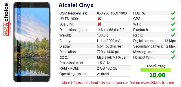 Alcatel Onyx 手機技術數據
