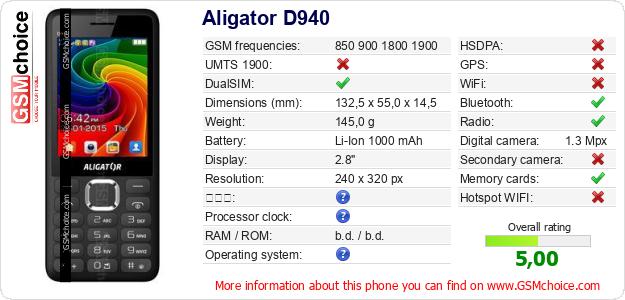 Aligator D940 手機技術數據