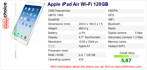 Apple iPad Air Wi-Fi 128GB 手機技術數據